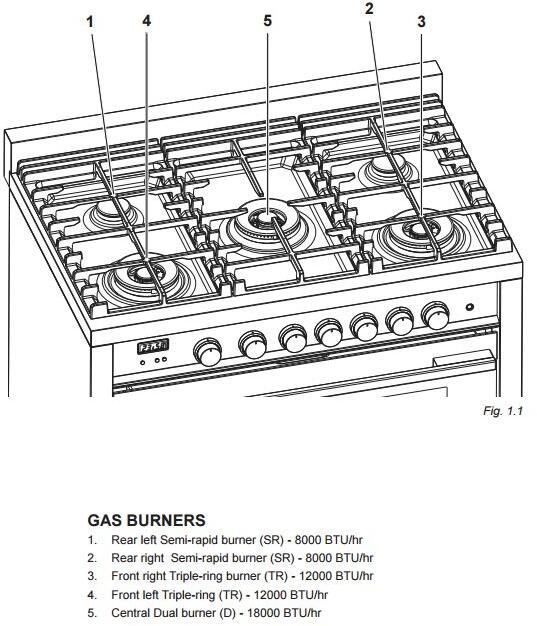 fisher paykel or36sdbmx1 36 gas standing appliances connection fisher paykel main image · fisher paykel diagram