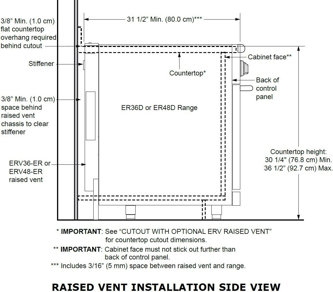 Dacor Er36dcngh 36 Inch Color Match Dual Fuel Freestanding Range Wiring Diagram Raised Vent Installation Side View