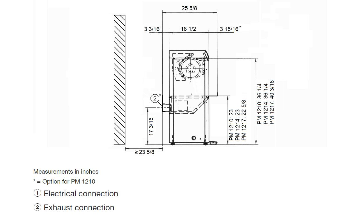 Miele Pm1210 Appliances Connection Washing Machine Wiring Diagram Side Viewdimensions