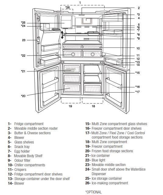 commercial door lock parts diagram html