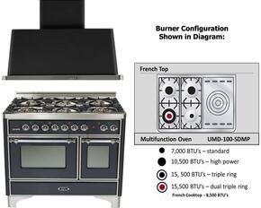 "2-Piece Matte Graphite Kitchen Package with UMD100SDMPMX 40"" Freestanding Dual Fuel Range (Chrome Trim, 4 Burners, French Cooktop) and UAM100M 40"" Wall Mount Range Hood"