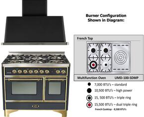 "2-Piece Matte Graphite Kitchen Package with UMD100SDMPM 40"" Freestanding Dual Fuel Range (Brass Trim, 4 Burners, French Cooktop) and UAM100M 40"" Wall Mount Range Hood"