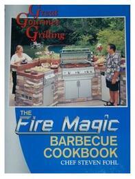 FireMagic 3595