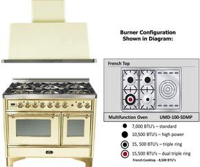 "2-Piece Antique White Kitchen Package with UMD100SDMPA 40"" Freestanding Dual Fuel Range (Brass Trim, 4 Burners, French Cooktop) and UAM100A 40"" Wall Mount Range Hood"