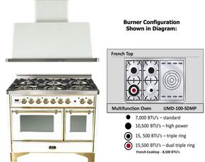 "2-Piece True White Kitchen Package with UMD100SDMPB 40"" Freestanding Dual Fuel Range (Brass Trim, 4 Burners, French Cooktop) and UAM100B 40"" Wall Mount Range Hood"