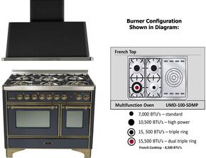 "2-Piece Matte Graphite Kitchen Package with UMD100SDMPMY 40"" Freestanding Dual Fuel Range (Oiled Bronze Trim, 4 Burners, French Cooktop) and UAM100M 40"" Wall Mount Range Hood"