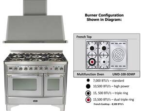 "2-Piece Stainless Steel Kitchen Package with UMD100SDMPIX 40"" Freestanding Dual Fuel Range (Chrome Trim, 4 Burners, French Cooktop) and UAM100I 40"" Wall Mount Range Hood"