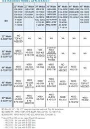 Hoshizaki KMD450MWH