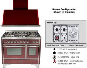 "2-Piece Burgundy Kitchen Package with UMD100SDMPRBX 40"" Freestanding Dual Fuel Range (Chrome Trim, 4 Burners, French Cooktop) and UAM100RB 40"" Wall Mount Range Hood"