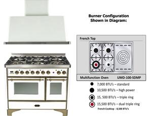 "2-Piece True White Kitchen Package with UMD100SDMPBY 40"" Freestanding Dual Fuel Range (Oiled Bronze Trim, 4 Burners, French Cooktop) and UAM100B 40"" Wall Mount Range Hood"