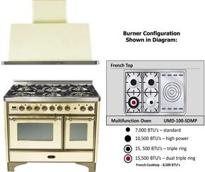 "2-Piece Antique White Kitchen Package with UMD100SDMPAY 40"" Freestanding Dual Fuel Range (Oiled Bronze Trim, 4 Burners, French Cooktop) and UAM100A 40"" Wall Mount Range Hood"