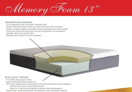 "Gold Bond 833 EcoSense Memory Foam Series 13"" High X Size Memory Foam Mattress"