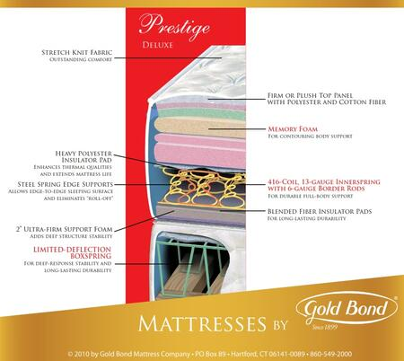 "Gold Bond 201 Prestige Deluxe Series 11"" High X Size Firm Mattress"