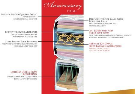 "Gold Bond 941ANN 941 Anniversary Series 11"" High X Size Ultra Plush Mattress"