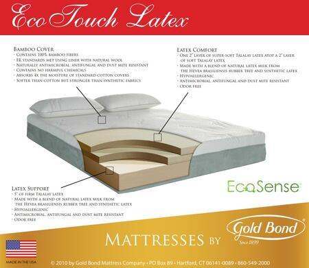 Gold Bond 930ECOTOUCHSETQ EcoSense Latex Queen Mattresses