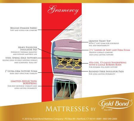 Gold Bond 892GRAMERCYT Gramercy Series Twin Size Mattress