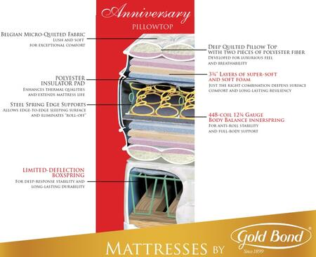 Gold Bond 942ANNK 942 Anniversary Series King Size Pillow Top Mattress