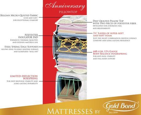 Gold Bond 942ANNSETK 942 Anniversary King Mattresses