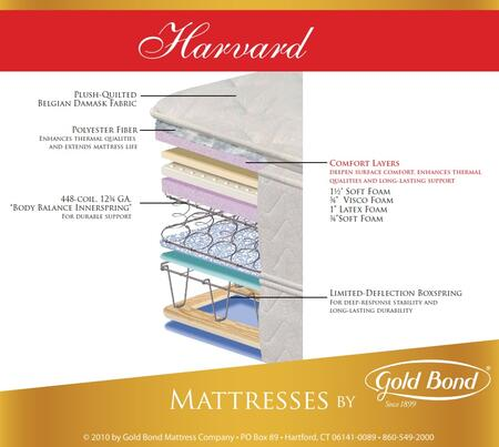 Gold Bond 850HARVARDSETK Natural Support King Mattresses