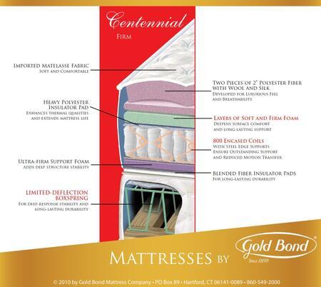 Gold Bond 135BBCENTENNIALT Encased Coil Series Twin Size Standard Mattress