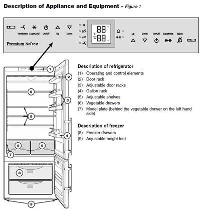 venting diagram