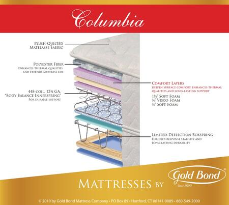 "Gold Bond 840 Natural Support Collection 7.75"" High X Size Columbia Mattress"