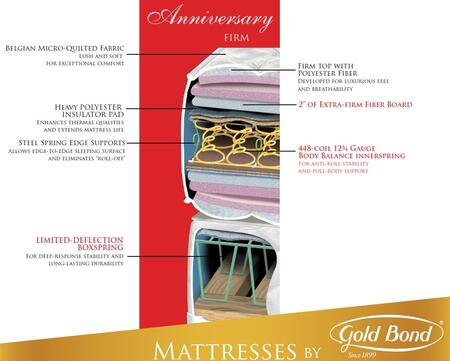 Gold Bond 940ANNSETK 940 Anniversary King Mattresses