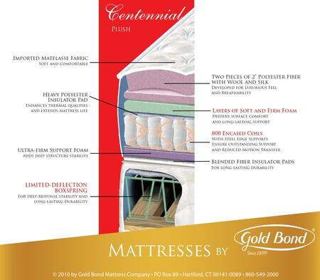 Gold Bond 134BBCENTENNIALF Encased Coil Series Full Size Standard Mattress