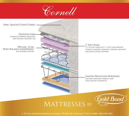 "Gold Bond 830 Natural Support Collection 8"" High X Size Cornell Firm Youth Mattress"