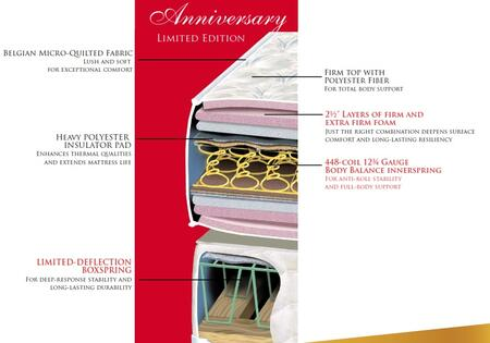 Gold Bond 939ANNSETQ 939 Anniversary Queen Mattresses