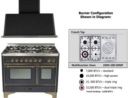 Ilve 720901 Kitchen Appliance Packages