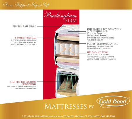 "Gold Bond 259 Sacro Support Encased Coil Supersoft Series 13"" High Buckingham X Size Two-Sided Ultra Firm Mattress"
