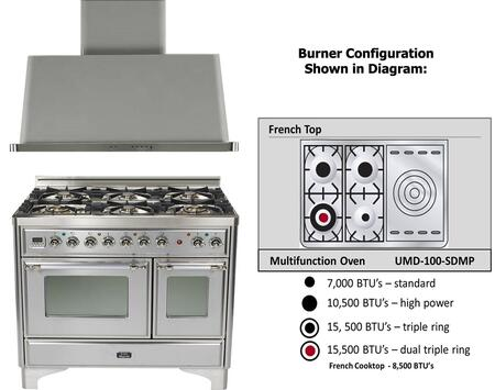 Ilve 720869 Majestic Kitchen Appliance Packages