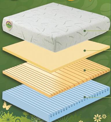 Boyd IMPS810DB Natural Lux 8000 Series Full Size Standard Mattress