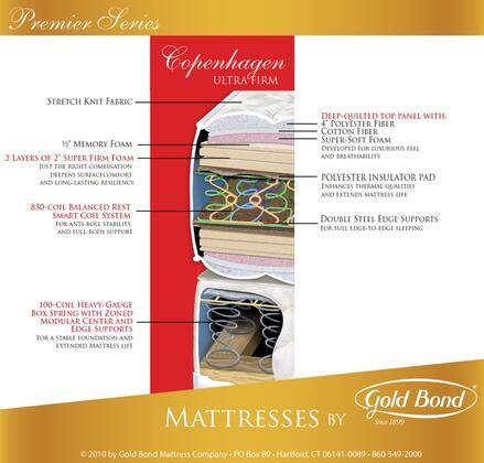Gold Bond 520COPENHAGENK Premiere Series King Size Ultra Firm Mattress