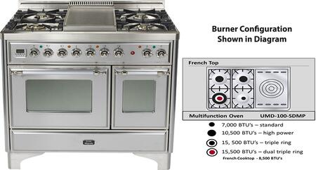 """Ilve UMD-100 40"""" Majestic Series Dual Fuel Range with X Sealed Burners, 3.88 cu. ft. Total Oven Capacity, 8 Oven Functions, Continuous Cast Iron Grates, Digital Clock and Timer, and X Trim: X"""