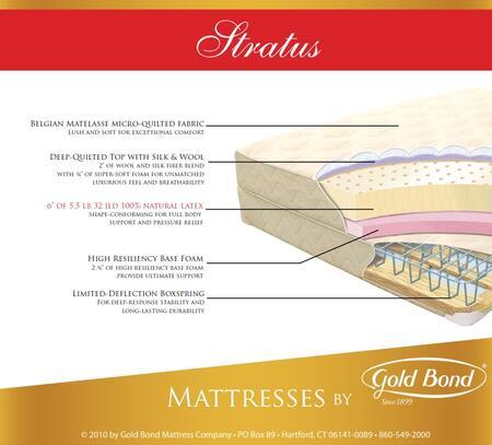 Gold Bond 867STRATUSSETQ Natural Latex Queen Mattresses