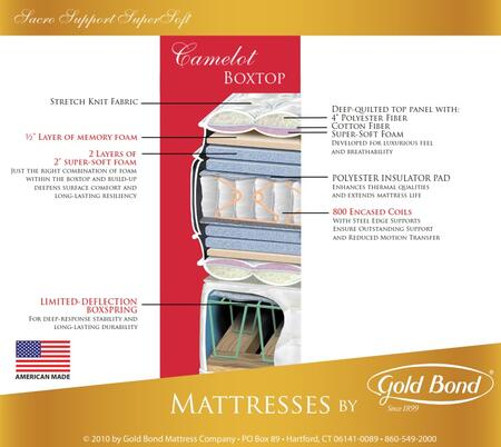 """Gold Bond 266 Sacro Support Encased Coil Supersoft Series 18"""" High X Size Camelot Two-Sided Visco Box Top Mattress"""
