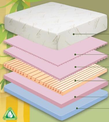 Rest Rite IMIL330EK Pure Form 900 Series King Size Standard Mattress