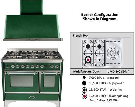 Ilve 720902 Kitchen Appliance Packages
