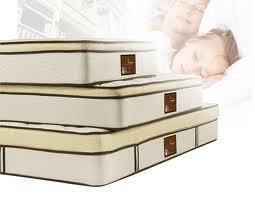 Acme Furniture 0286 Pillow Top Bed Mattress