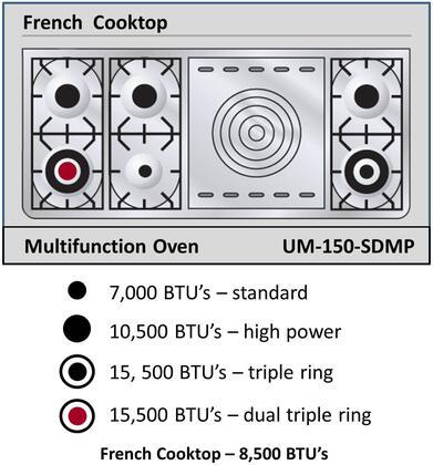 Cooktop Configuration