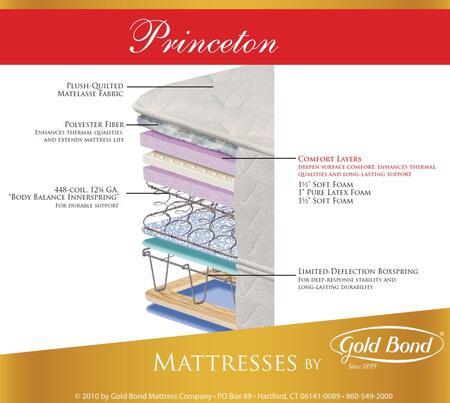Gold Bond 849PRINCETONK Natural Support Series King Size Super Plush Mattress
