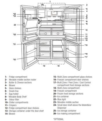 Maytag Washing Machine Wiring Diagrams moreover Whirlpool Cabrio Wiring Diagram furthermore Hobart Sr24h Dishwasher Wiring Diagram likewise Wiring Diagram For Maytag Refrigerator together with Wiring Diagram For Garbage Disposal And Dishwasher. on whirlpool dishwasher electrical diagram