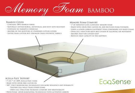 Gold Bond 934ECOSENSETXL EcoSense Memory Foam Series Twin Extra Large Size Mattress